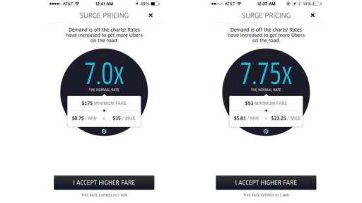 Uber surge 7x